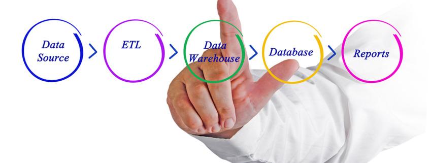 Data Warehouse Automation